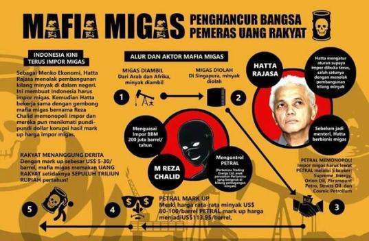 Mafia Migas